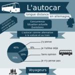 thumbnail carte du réseau de bus en France